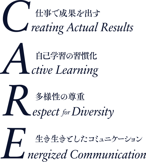 3.Corporate Training for COmpanies thats CARE(tm)  / 企業向け研修 CARE(tm)
